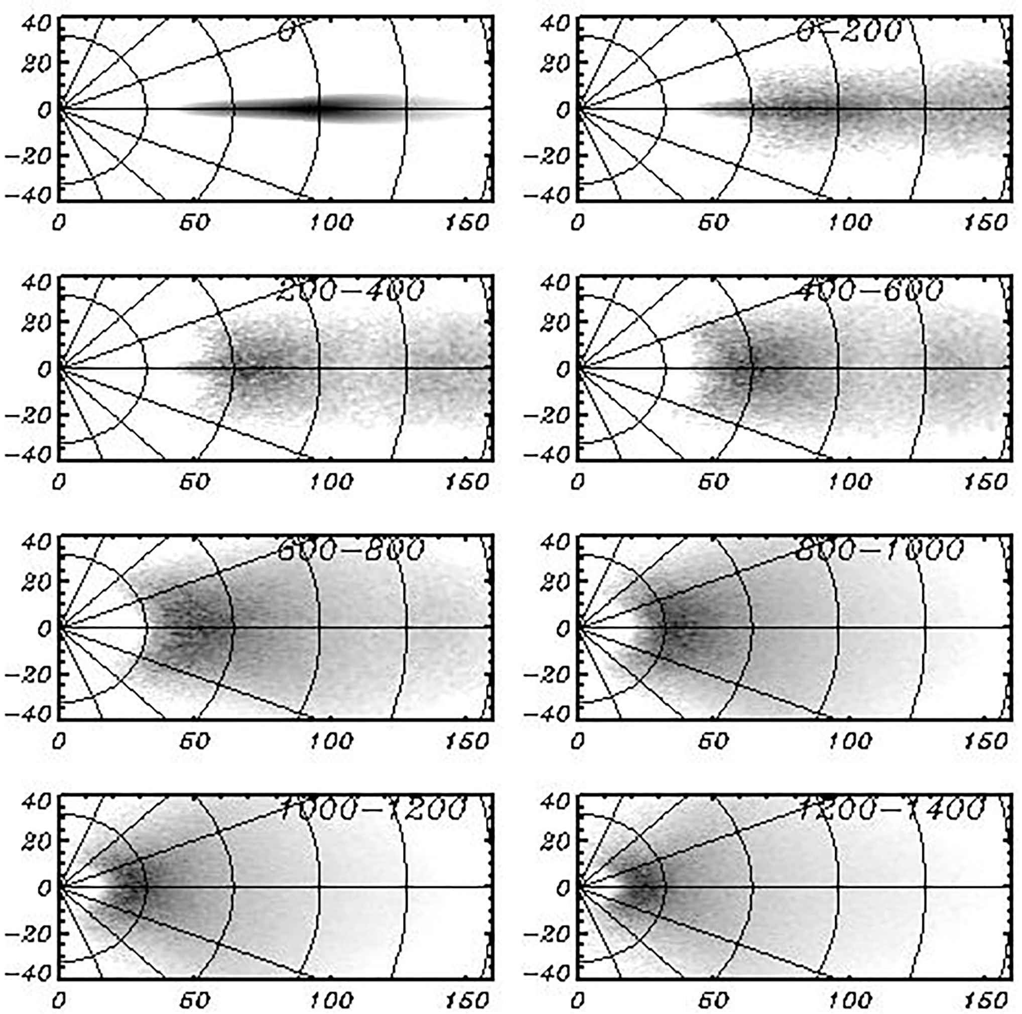 OS - Numerical modeling of surface wave development under