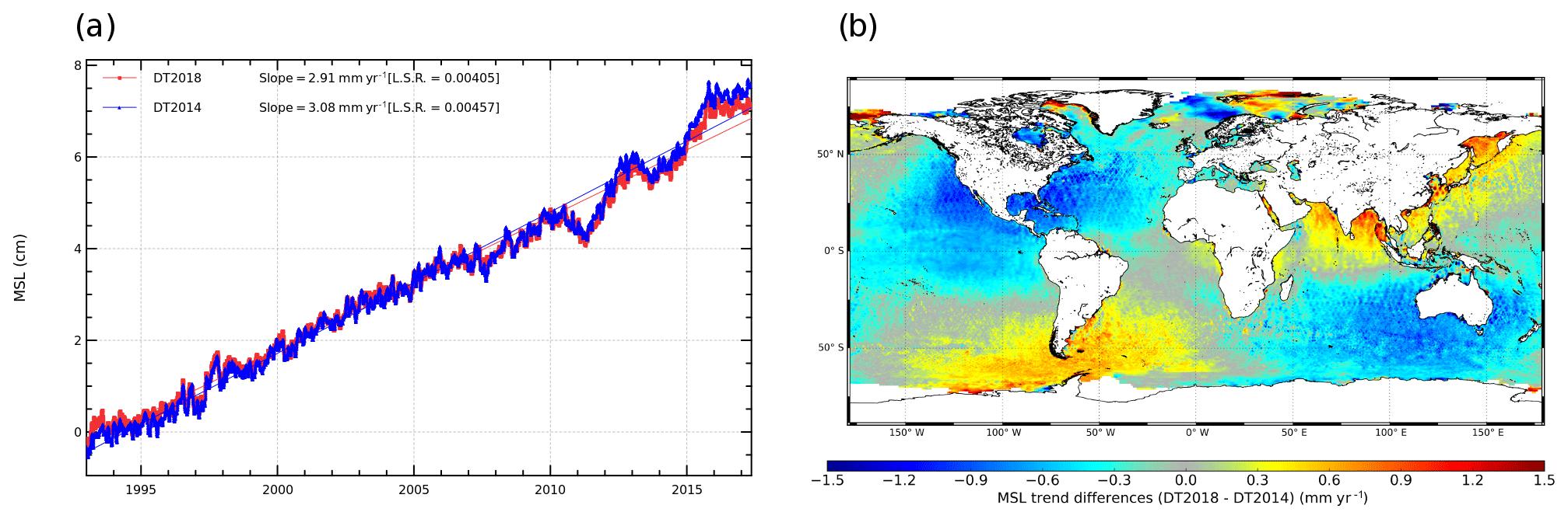 https://www.ocean-sci.net/15/1207/2019/os-15-1207-2019-f08