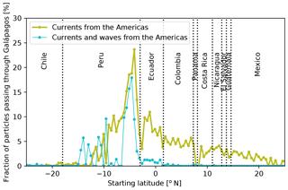 https://www.ocean-sci.net/15/1341/2019/os-15-1341-2019-f05
