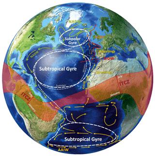 https://www.ocean-sci.net/15/1381/2019/os-15-1381-2019-f01