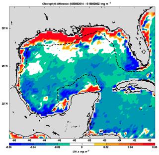 https://www.ocean-sci.net/15/1561/2019/os-15-1561-2019-f10