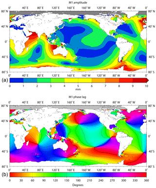 https://www.ocean-sci.net/15/431/2019/os-15-431-2019-f08