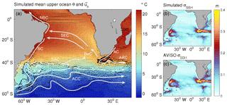 https://www.ocean-sci.net/15/489/2019/os-15-489-2019-f01