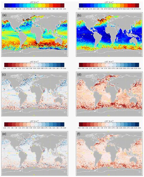 https://www.ocean-sci.net/15/831/2019/os-15-831-2019-f07
