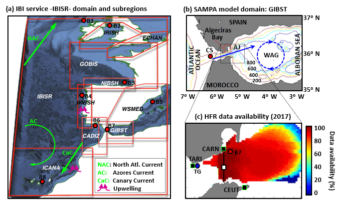 OS - Skill assessment of global, regional, and coastal