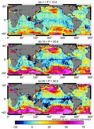 https://www.ocean-sci.net/16/423/2020/os-16-423-2020-f06